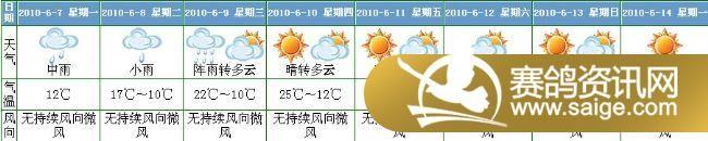 甘肃庆阳市地区今天和未来几天天气趋势预报
