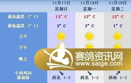 江苏东方公棚260公里预赛沿途天气预报
