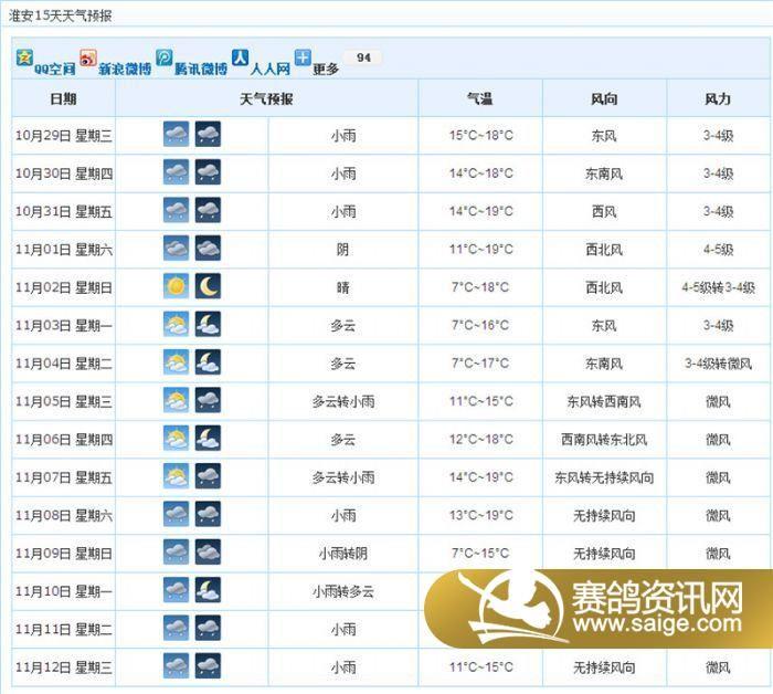 邵东最近一个月天气预报15天+