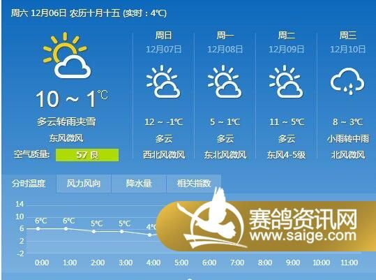 南京江浦天气预报:-铁鸽三项 公棚第一关300公里预赛公告