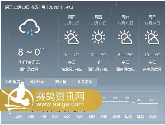 东莞天气预报一周_安徽天气预报查询一周-天气预报,安徽省宣城市一周天气