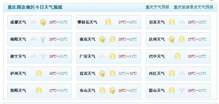 重庆宏艺翔公棚8月29日及未来一周天气预报