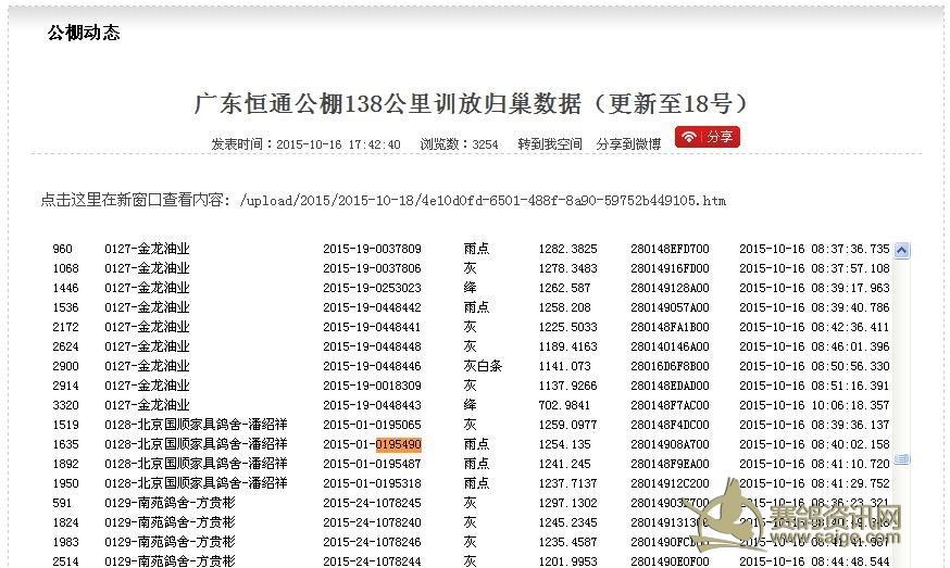 潮州国顺家具鸽舍-潘绍祥2015年北京广东恒通家具城路前卫时间v家具图片