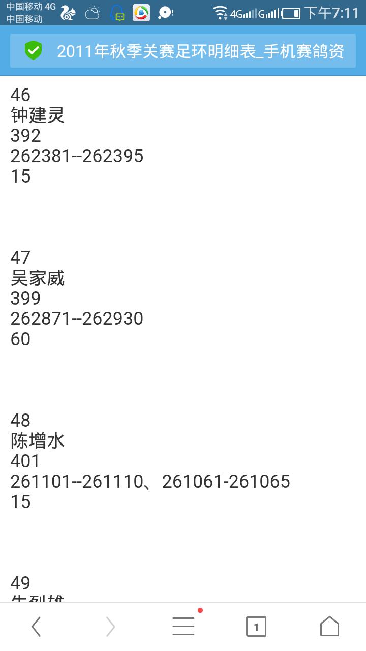 吴家威 深圳/标签:深圳大名家/吴家威一流种鸽便宜出售喜欢加QQ联系