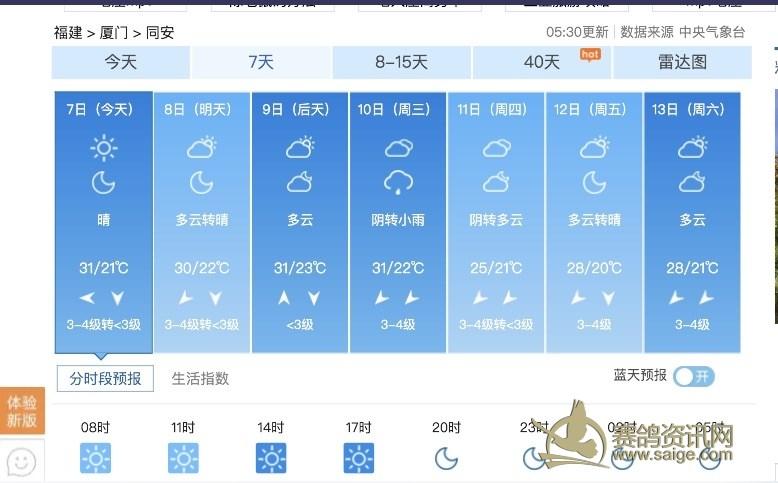 汕头市顺翔俱乐部18年秋季大奖赛第三站集鸽时间10月7