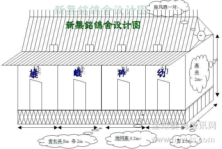 鴿舍設計圖紙圖片